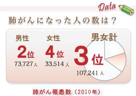 hai_data01
