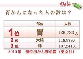 i_data01