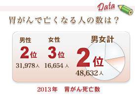 i_data02